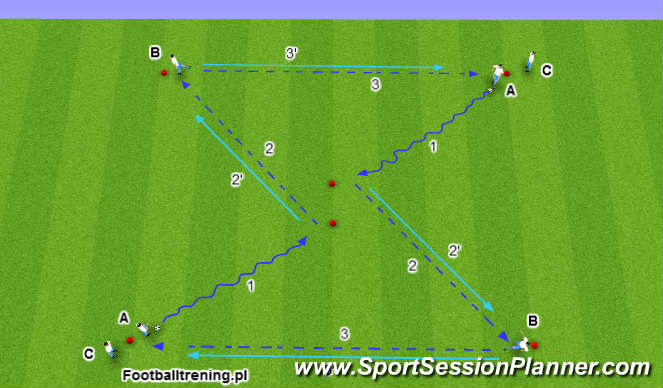 Football/Soccer Session Plan Drill (Colour): Ćwiczenie 3