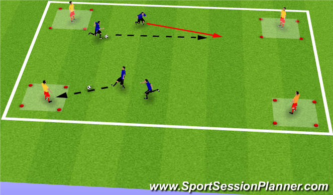 Football/Soccer Session Plan Drill (Colour): Iniial Setup