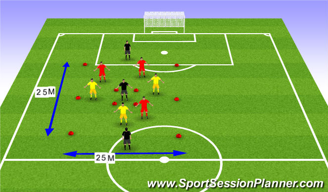 Football/Soccer Session Plan Drill (Colour): ΖΕΣΤΑΜΑ/ΛΕΙΤΟΥΡΓΙΚΗ