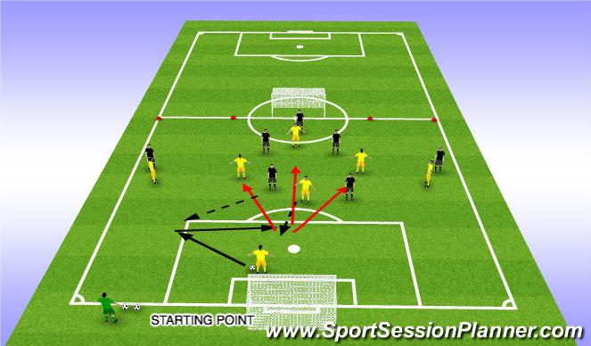 Football/Soccer Session Plan Drill (Colour): ΛΕΙΤΟΥΡΓΙΚΗ ΠΡΟΠΟΝΗΣΗ/ΦΑΣΗ ΠΑΙΧΝΙΔΙΟΥ