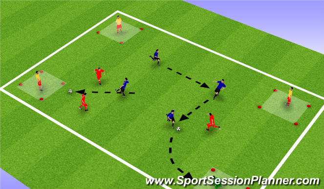Football/Soccer Session Plan Drill (Colour): Progression Two