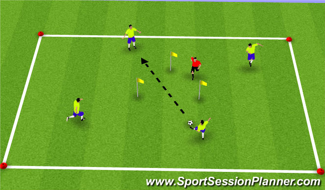 Football/Soccer Session Plan Drill (Colour): 4 vs 1 with Triangle Goal
