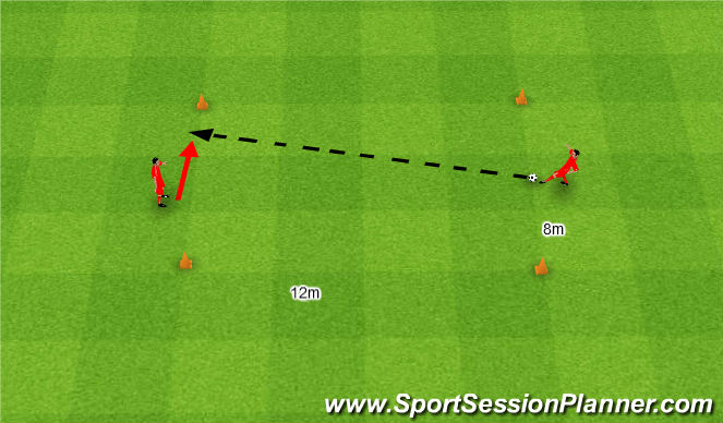 Football/Soccer Session Plan Drill (Colour): Podania i przyjęcia 1v1.