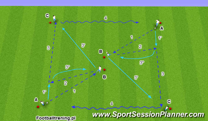 Football/Soccer Session Plan Drill (Colour): Ćwiczenie 4