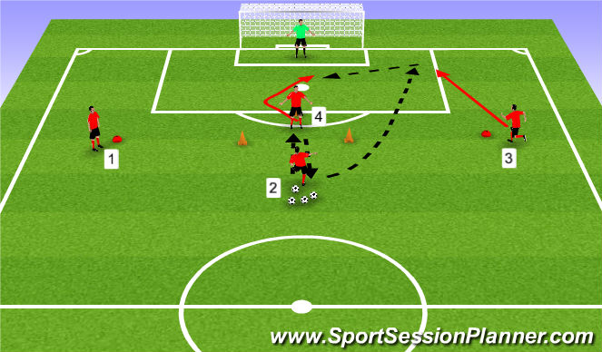 Football/Soccer Session Plan Drill (Colour): Six-yard movement