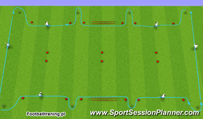 Football/Soccer Session Plan Drill (Colour): Ćwiczenie 5