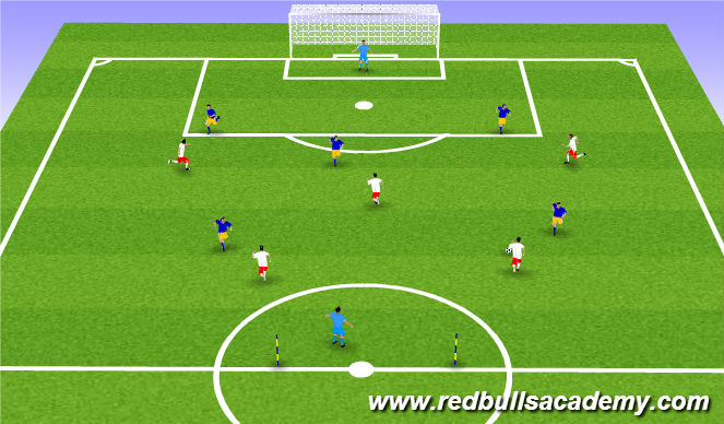 Football/Soccer Session Plan Drill (Colour): 5v5 + GK's shooting