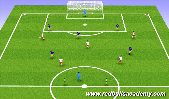 Football/Soccer Session Plan Drill (Colour): 5v5 + GK's shooting