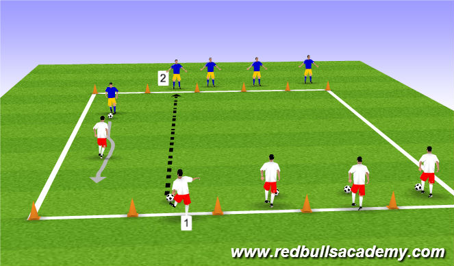 Football/Soccer Session Plan Drill (Colour): 1v1 Passive