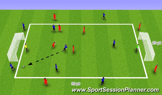 Football/Soccer Session Plan Drill (Colour): 4 + 4 vs 4 + 4