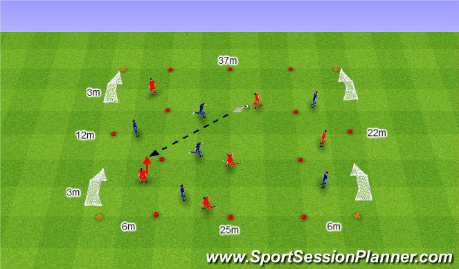 Football/Soccer Session Plan Drill (Colour): Podania prostopadłe do Zawodników ustawionych z przodu.