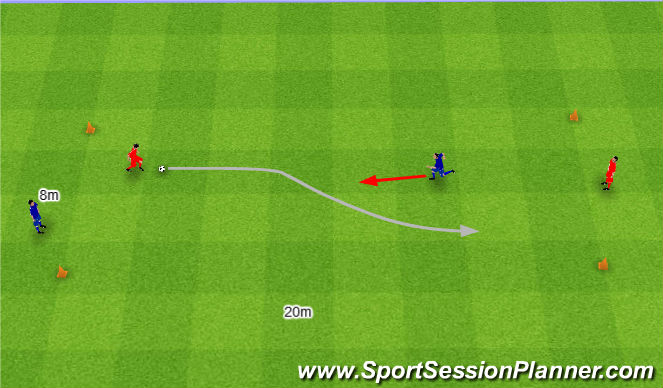 Football/Soccer Session Plan Drill (Colour): 1v1 ze zmiennikami