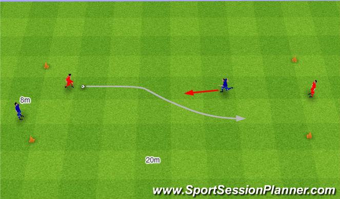 Football/Soccer Session Plan Drill (Colour): 1v1 ze zmiennikami