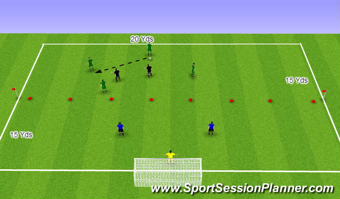 Football/Soccer Session Plan Drill (Colour): 4 vs. 2 to 2 vs. 2