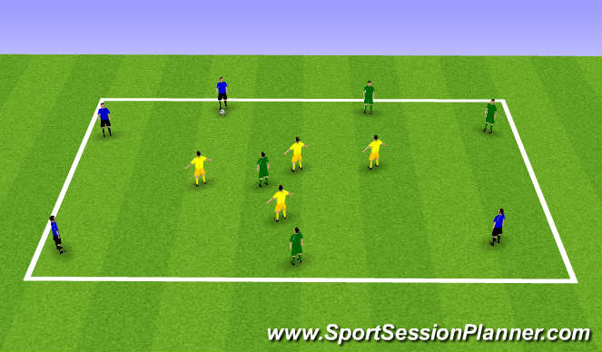 Football/Soccer Session Plan Drill (Colour): 3 Team Transition Keep Away