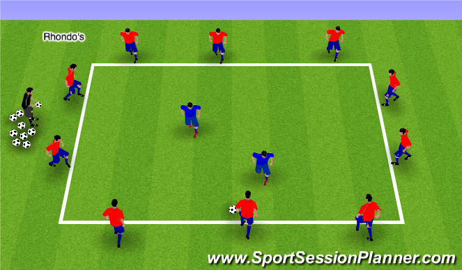 Football/Soccer Session Plan Drill (Colour): Rhondo's
