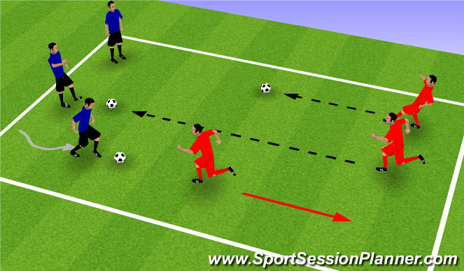 Football/Soccer Session Plan Drill (Colour): Pressing the attacker