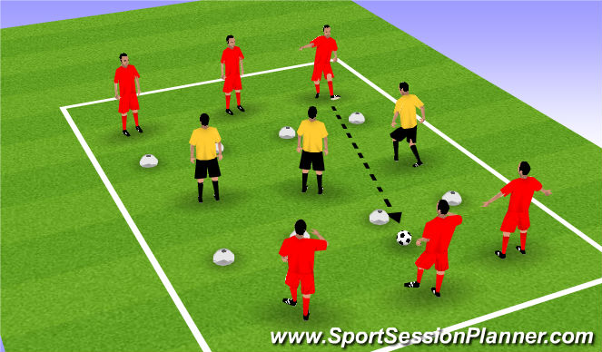 Football/Soccer Session Plan Drill (Colour): Block the penetrating pass