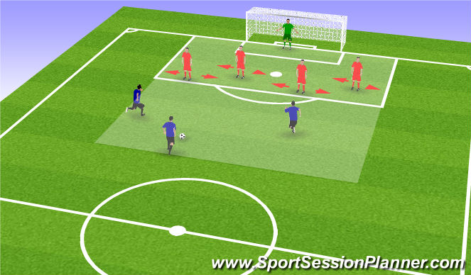 Football/Soccer Session Plan Drill (Colour): Funnel game