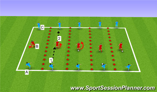 Football/Soccer Session Plan Drill (Colour): Blocked to Variable 2