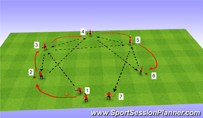 Football/Soccer Session Plan Drill (Colour): Combination - short/long