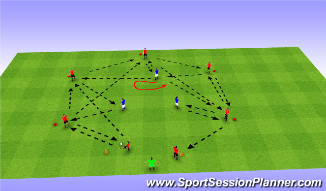 Football/Soccer Session Plan Drill (Colour): Combination Players with middle players