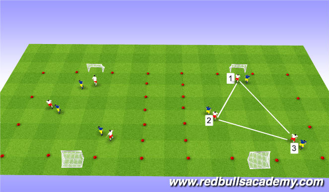 Football/Soccer Session Plan Drill (Colour): 3v3 Free Play