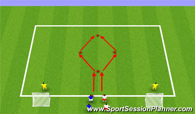 Football/Soccer Session Plan Drill (Colour): Warm up : Attacking - Progression