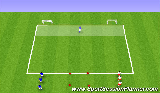 Football/Soccer Session Plan Drill (Colour): Progression - 1v1 - 2 Teams