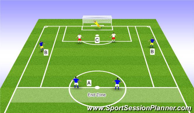 Football/Soccer Session Plan Drill (Colour): 2v2 or 4v2
