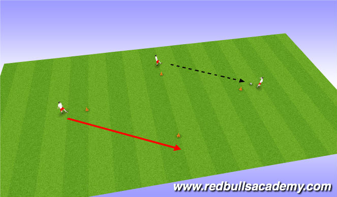 Football/Soccer Session Plan Drill (Colour): Main Theme-1