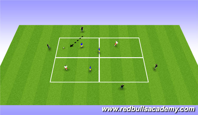 Football/Soccer Session Plan Drill (Colour): MainTheme 3