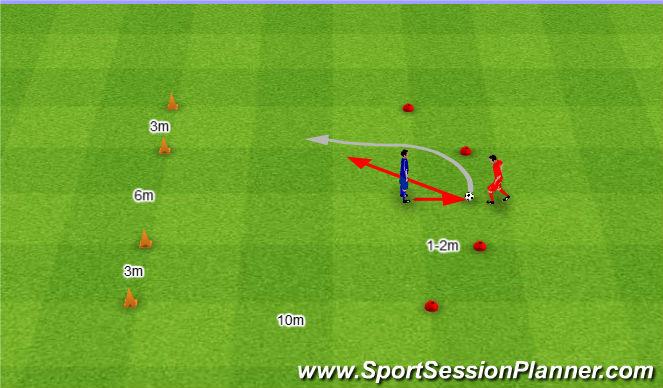 Football/Soccer Session Plan Drill (Colour): Odbiór piłki dwa razy.