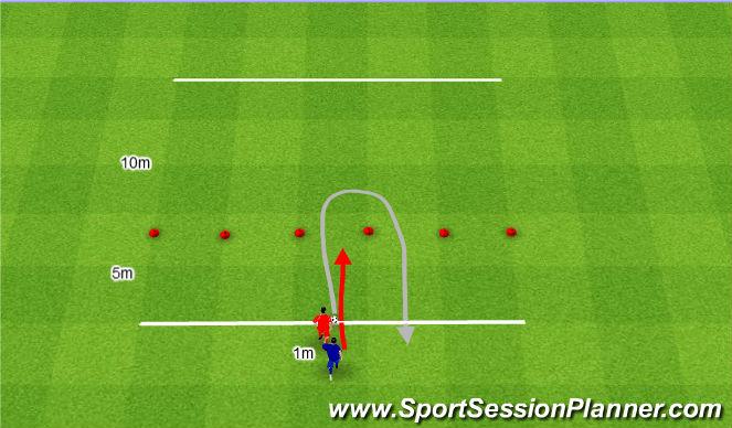 Football/Soccer Session Plan Drill (Colour): Unikanie odbioru piłki.