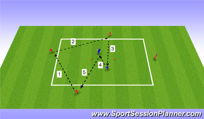 Football/Soccer Session Plan Drill (Colour): ATP - 1 touch penetrating ball