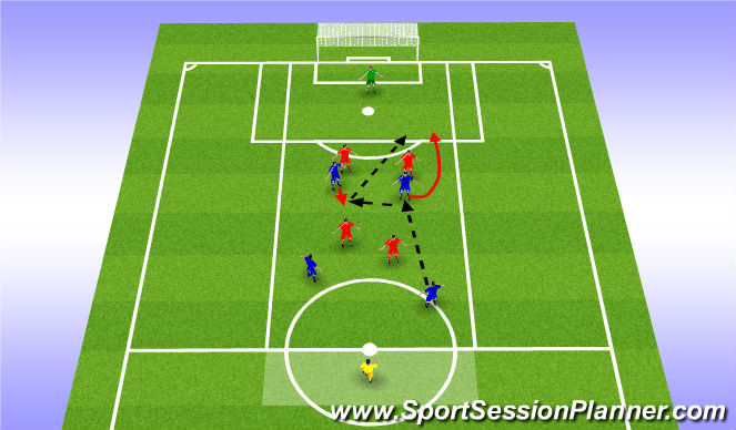 Football/Soccer Session Plan Drill (Colour): Function - Wall Pass
