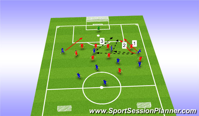 Football/Soccer Session Plan Drill (Colour): POP - Wide player wall pass