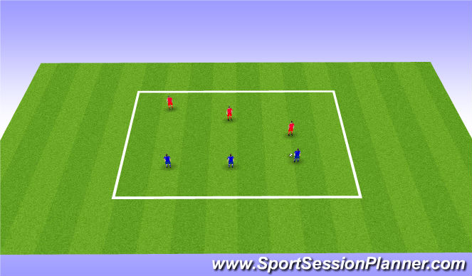 Football/Soccer Session Plan Drill (Colour): Defending as a unit (3v3) skill