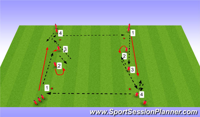 Football/Soccer Session Plan Drill (Colour): Best Practice Technique