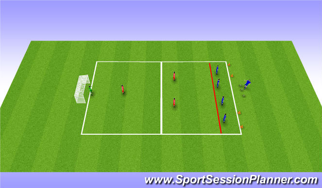 Football/Soccer Session Plan Drill (Colour): Defending as a unit
