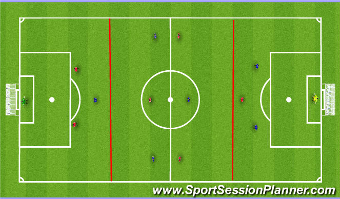 Football/Soccer Session Plan Drill (Colour): SSG - Defending in the different 3rds of the pitch