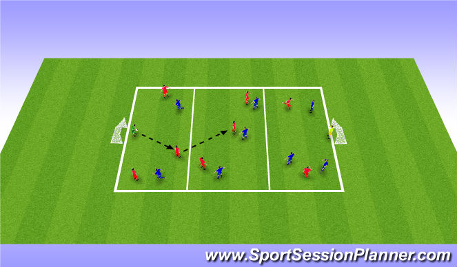 Football/Soccer Session Plan Drill (Colour): SSG, Defending through the thirds