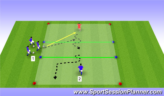 Football/Soccer Session Plan Drill (Colour): 1v1 tegenstander voor je
