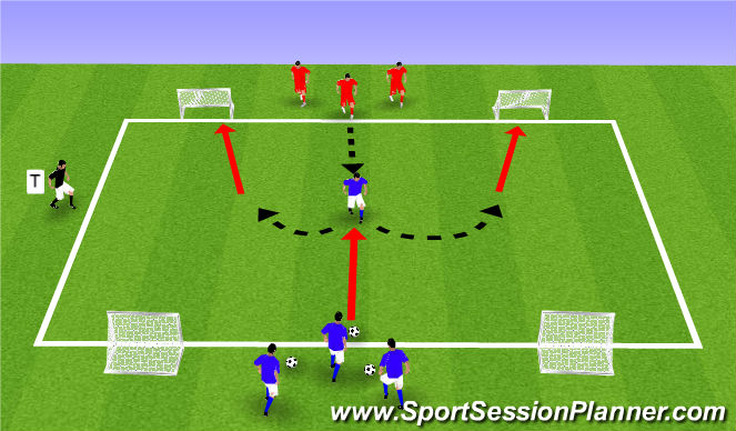 Football/Soccer Session Plan Drill (Colour): 1v1 met verdediger inde rug - 4 goals