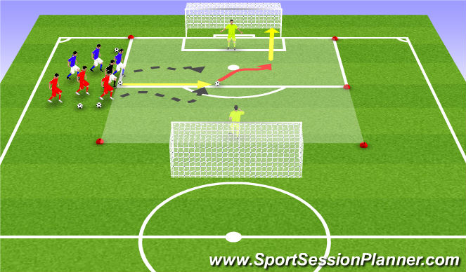 Football/Soccer Session Plan Drill (Colour): 1v1 2 grote goals - tegenstander naast je
