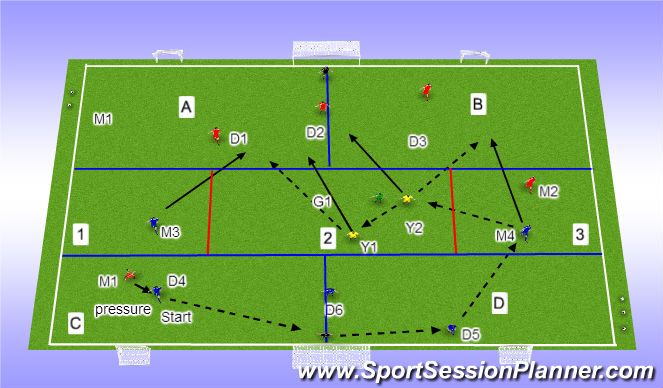 Football/Soccer Session Plan Drill (Colour): Restart Blue Possession