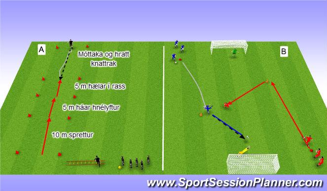 Football/Soccer Session Plan Drill (Colour): Líkamsþjálfun