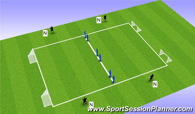 Football/Soccer Session Plan Drill (Colour): Forward Pass, Forward Run