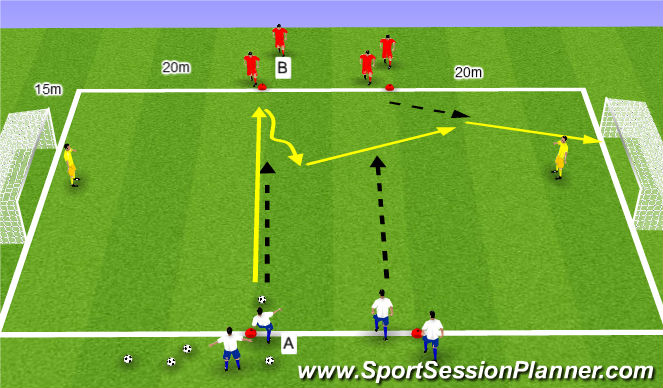 Football/Soccer Session Plan Drill (Colour): 2:2 scoren op 2 grote goals