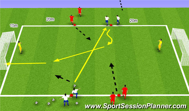 Football/Soccer Session Plan Drill (Colour): 2:2 scoren op 2 grote goals kruislings